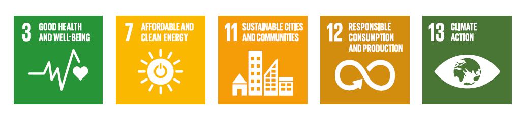 capitolo 1 report sostenibilità Liquigas 2020
