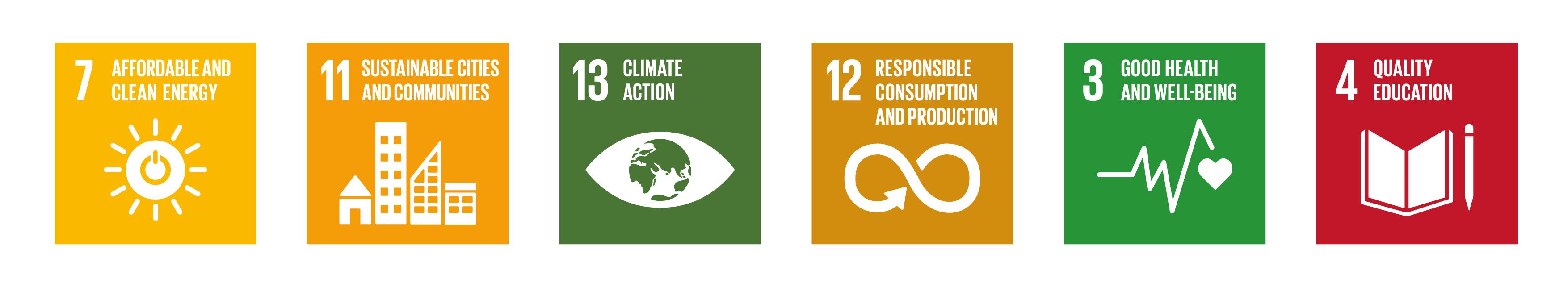 report di sostenibilità liquigas 2019